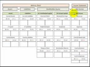 Chart Of Accounts Excel Template Balance Sheet Template T Accounts With Chart Of Accounts Listing For Accounting