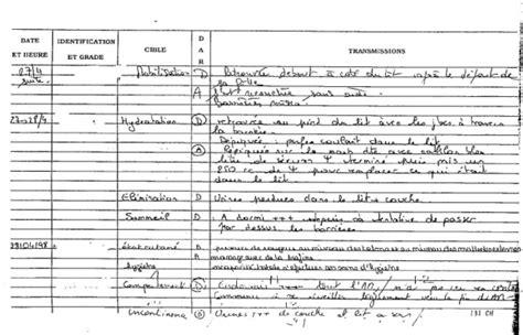 analysis   written handover process  shift
