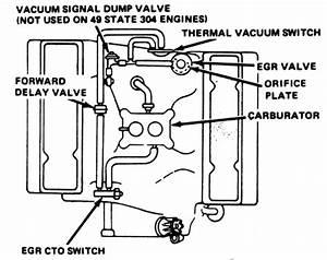 1995 Gmc Truck C1500 1  2 Ton P  U 2wd 5 7l Tbi Ohv 8cyl