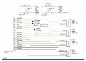 Wiring Diagram Symbol Pdf