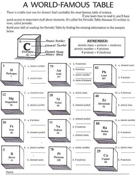 mastering the periodic table activity 14 answers periodic table activity worksheets interactive
