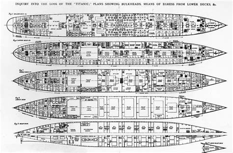 titanic deck plans discovery channel inquiry in the loss of the titanic cross sections of the