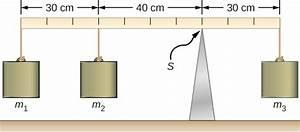 12 2 Examples Of Static Equilibrium  U2013 University Physics