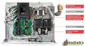 27 000 Btu Argo Electric Boiler 8kw  Boilers