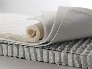 Chambre a coucher comment choisir le bon matelas et les for Chambre design avec combien de ressorts ensachés pour un bon matelas