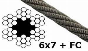 Laufende Meter Berechnen : 10m drahtseil 5mm 6x7 stahlseil windenseil seil draht verzinkt ~ Themetempest.com Abrechnung