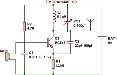 Communication Operation Circuit Frequency
