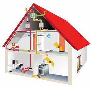 Que Choisir Radiateur Electrique : radiateur electrique ufc que choisir ~ Dailycaller-alerts.com Idées de Décoration
