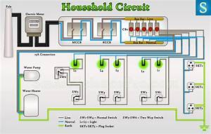 Basic Electrical Parts  U0026 Components Of House Wiring
