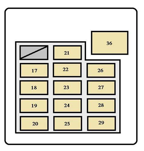 Toyota Tundra Fuse Box Diagram Auto Genius
