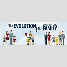 The Evolution Of American Family Structure