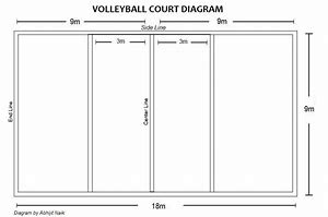 Hd Wallpapers Printable Volleyball Court Diagrams