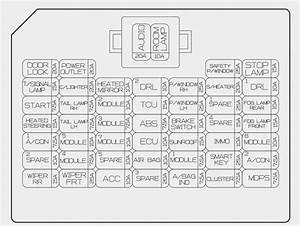 2008 Kia Rio Fuse Box Diagram