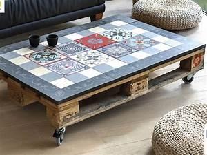Faire Briller Des Carreaux De Ciment : fabriquer table basse palette th71 jornalagora ~ Melissatoandfro.com Idées de Décoration