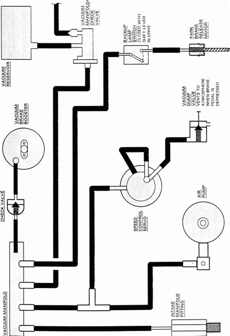 2005 Lincoln Town Car Engine Diagram by 1999 Lincoln Town Car Engine Diagram Automotive Parts