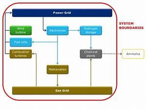 Wind Power Essay Anthem Ayn Rand Essay Wind Power Essay Introduction  Solar Power Vs Wind Power Essay Generator