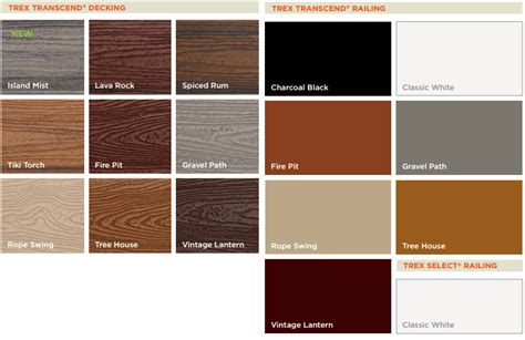 trex composite decking cleveland lumber
