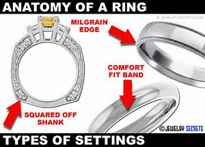 Anatomy Of A Ring  U2013 Jewelry Secrets