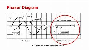 Single Phase A C Circuits