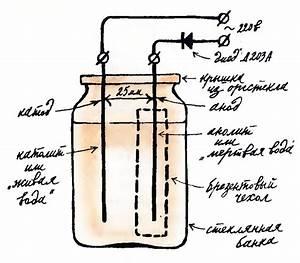 Живая и мертвая вода при псориазе отзывы