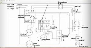 Oil Fired Boiler Wiring Diagram