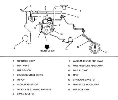 Cadillac Deville Vacuum Hose Diagram