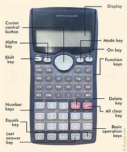 How To Use A Scientific Calculator