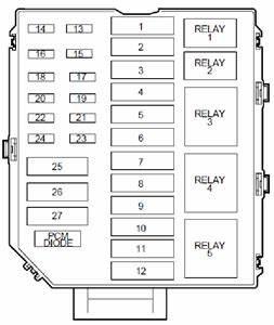 1998 Lincoln Town Car Fuse Box Diagram : i need a car fuse panel diagram for a 1998 lincoln town ~ A.2002-acura-tl-radio.info Haus und Dekorationen