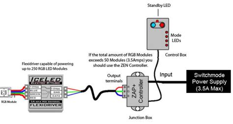 Wire Diagram 24v Driver by Colour Changing Rgb Led Modules Wiring Schematics