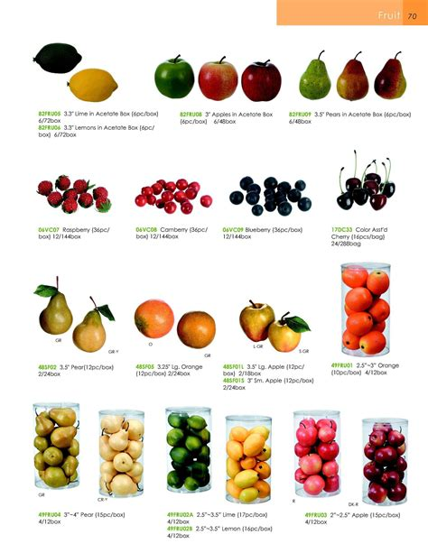 spring fruits cliparts   clip art
