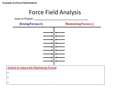 Field Analysis Diagram Template by Field Analysis Diagram Template Image Collections