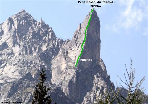 petit clocher du portalet pilier se itineraire topo