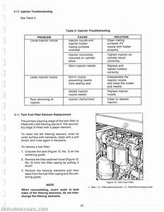 Long 900 910 1100 1110 Series Service Manual
