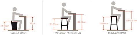 chaise de cuisine pas chere tabouret de bar quelle hauteur