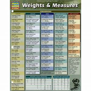 Weights And Measures Chart Quickstudy Bar Chart Weights Measures