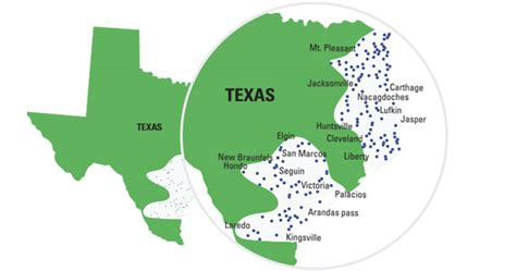 communities  serve texas