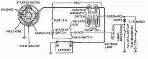 Cb400 Hawk Wiring Diagram