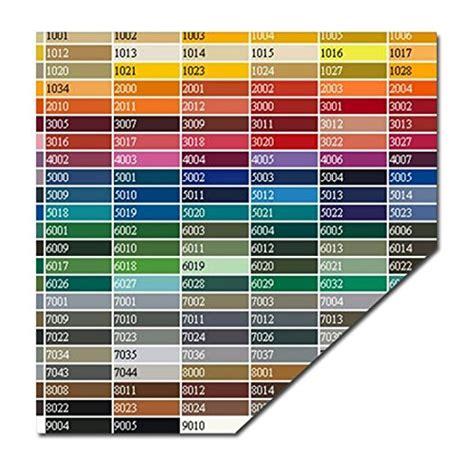 Feuerfeste Farbe Für Kamin by Hitzebest 228 Ndige Farbe F 252 R Kamin 246 Fen Klimaanlage Und Heizung