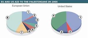 BBC NEWS | Middle East | EU suspends aid to Palestinians