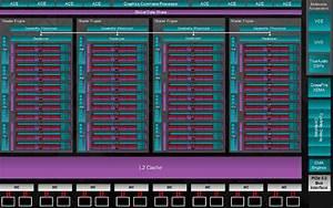 Amd Radeon R9-290x Review