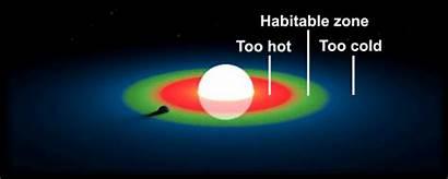 Habitable Zone Goldilocks Zones Many Planetary Planets