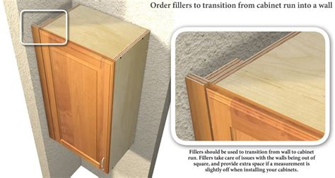 kitchen cabinet filler kitchen wall cabinet fillers 2502