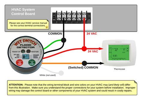 condensate drain pan float switch wiring diagram best