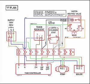 Y Plan Heating Systems