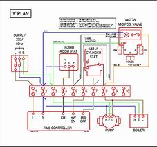 High quality images for y plan wiring diagram pdf 1design32 hd wallpapers y plan wiring diagram pdf cheapraybanclubmaster Gallery