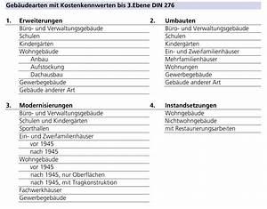 Prozentuale Aufteilung Baukosten Nach Gewerken : bki baukosten geb ude altbau 2017 bki ~ Lizthompson.info Haus und Dekorationen
