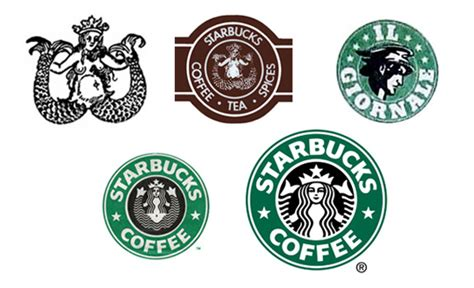 Logo Design Changes With Brand Evolution
