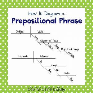 How To Diagram Sentences  Diagramming Sentences Guide In