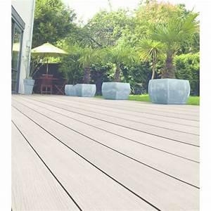 Lame De Terrasse Composite : lame de terrasse composite avec surface en pvc ocewood ~ Edinachiropracticcenter.com Idées de Décoration