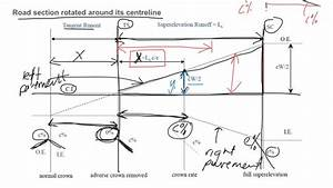 Horizontal Alignment  Changing Superelevation  Question 6